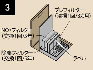 第一種換気システムのお手入れ・セキスイハイム・虫対策